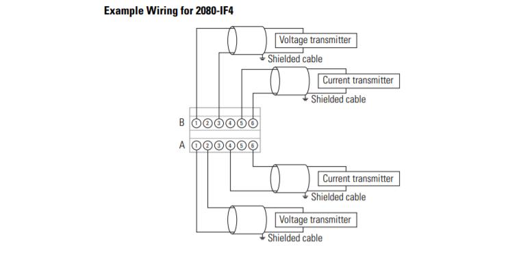 module 2080-IF4